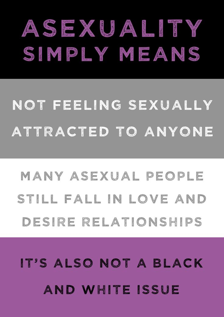 Asexuality Simply Means